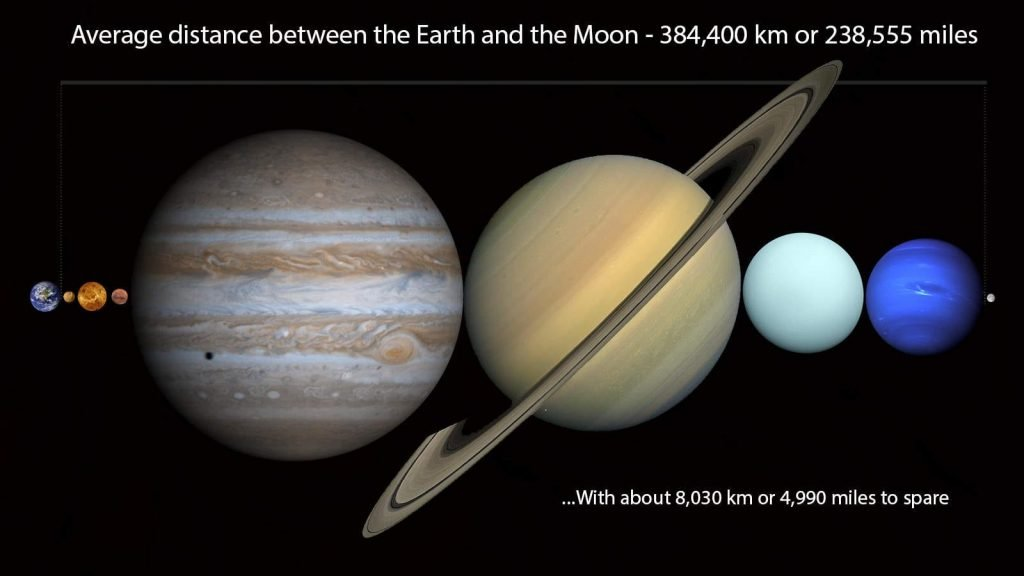 distance-from-earth-to-moon