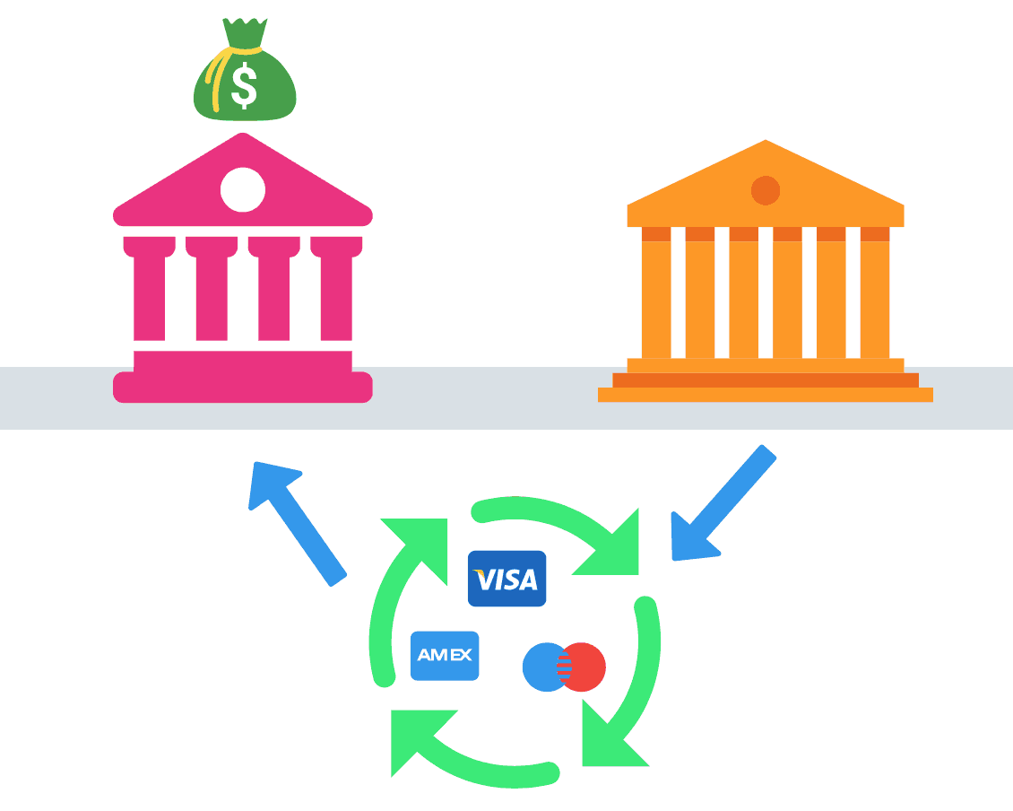 acquiring-bank-and-issuing-bank