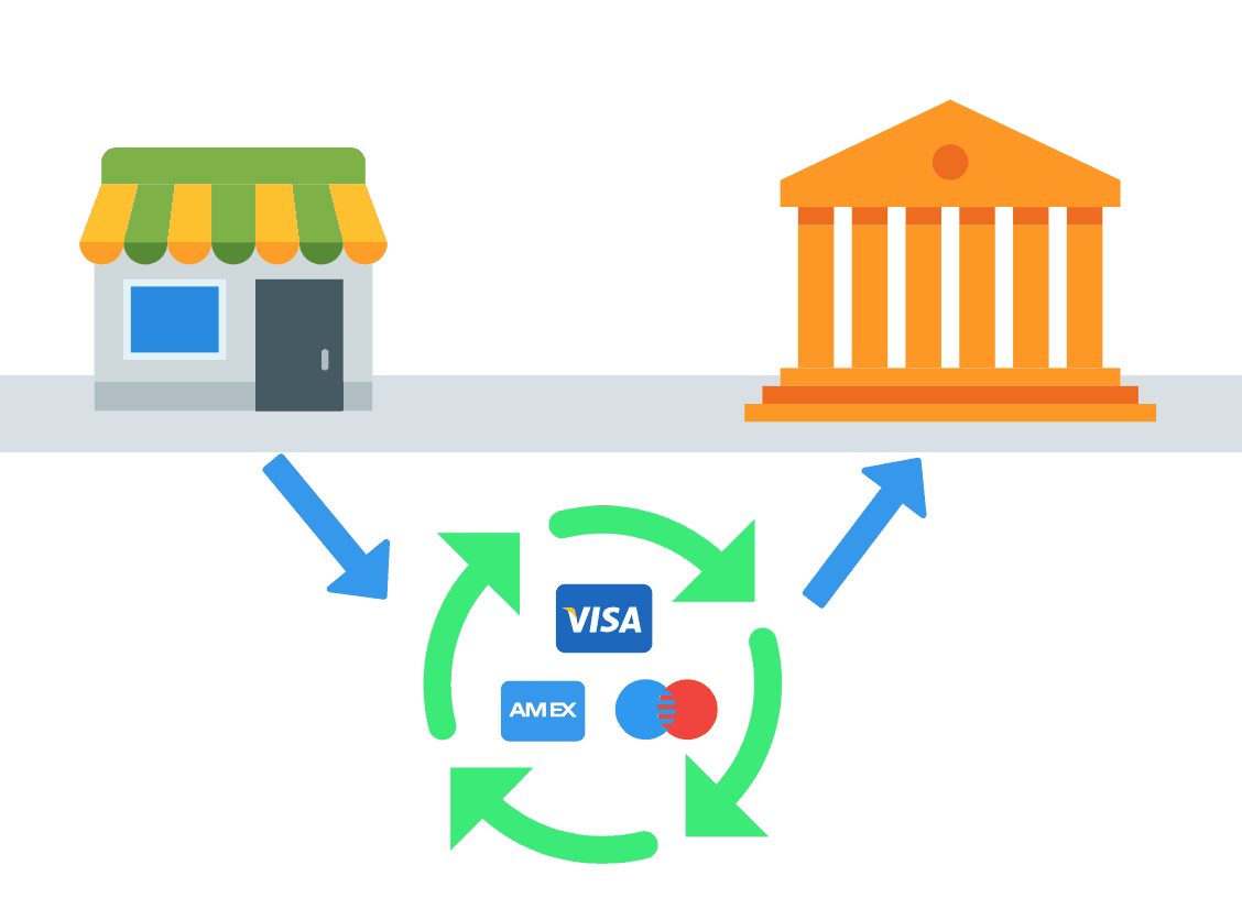credit-card-network