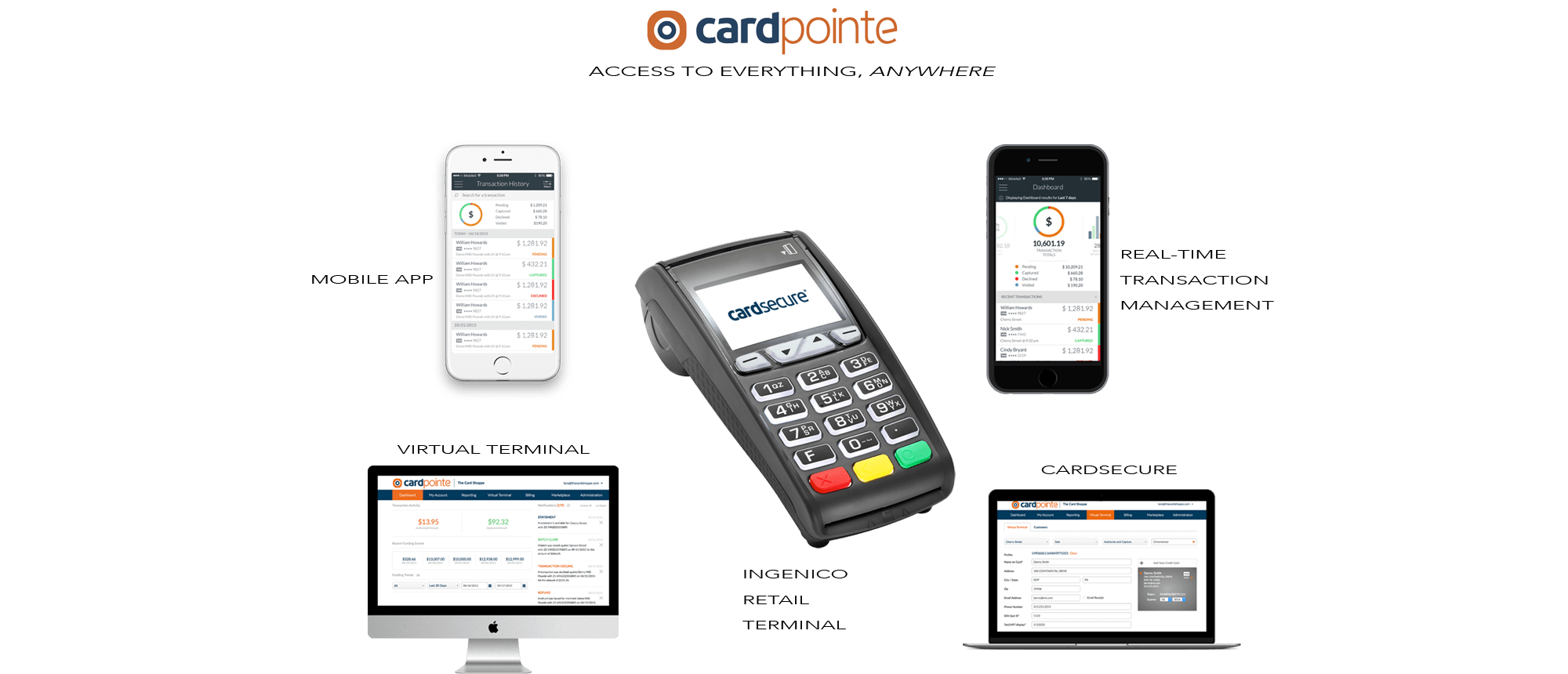 CardPointe = Access to everything, anywhere